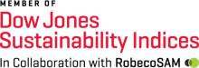 Konica Minolta er listet i Dow Jones Sustainability World Index for andre år på rad