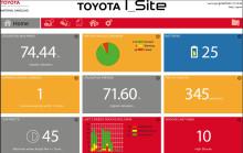 Toyota I_Site - Helppoutta ja tehokkuutta kaluston- ja kustannusten hallintaan