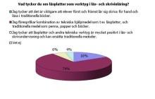 Lärarna sågar Björklund om läsplattor