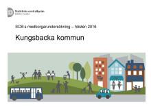 SCB Medborgarundersökning 2016