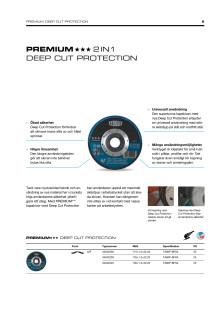 Produktinfo TYROLIT PREMIUM kapskiva 2in1 Deep Cut Protection