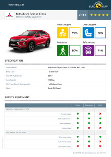 Mitsubishi Eclipse Cross - datasheet - Nov 2017