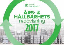 Års- och hållbarhetsredovisning 2017