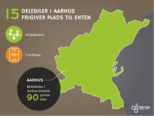 11 personer deles om en enkelt delebil i Aarhus