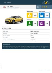 Kia Stonic datasheet (standard) - Dec 2017