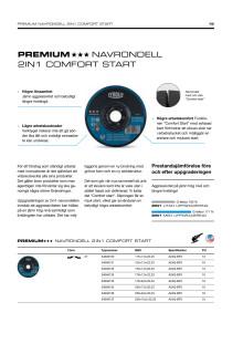 Produktinfo TYROLIT PREMIUM navrondell 2in1 med Comfortstart