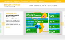 Ny webb för statistik om laddbara fordon