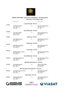 Running Order 7. februar