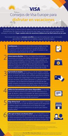 Infografía - Consejos viaje Visa Europe 2015