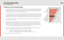 Svenskt Kvalitetsindex, SKI, om kategorin persontransport 2016