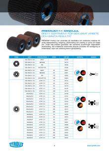 Tyrolit minihjul produktblad