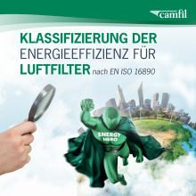Klassifizierung der Energieeffizienz für Luftfilter nach EN ISO 16890