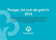 Pengar, tid och ett gott liv: vad skulle finländarna göra med en extra tusenlapp?