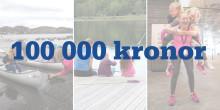 Målet uppnått! 100 000 kr till charity på en månad