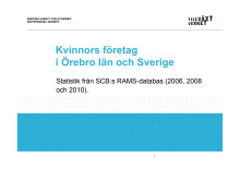Antal företag som drivs av män resp kvinnor 2006-2010 Örebro