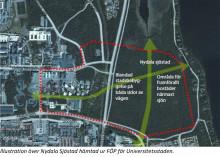 Nu inleds planläggning av Nydala sjöstad