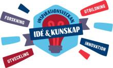 Spännande forskning, utveckling och innovation på Sös