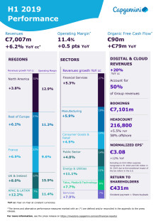 Infographic H1 resultat