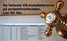 De mest aktiva VS-installatörerna på projektmarknaden, län för län.