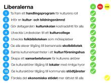 """""""Kulturpartiets valmanifest"""": Så skulle Liberalerna rösta"""