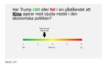 Undersökning: Storföretag ger Trump rätt