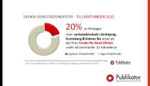 Produktionscheferna i Småland tror på ökad omsättning 2015