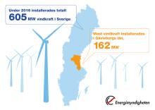 Här byggdes mest vindkraft under 2016
