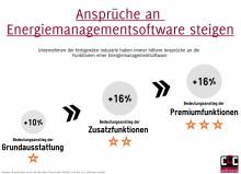 Software fürs Energiemanagement: Was Unternehmen davon erwarten