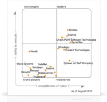 Gartner's Magic Quadrant for 2010 Mobile Data Protection