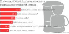 Tutkimus: suomalainen somekansa vähät välittää turvallisuussuosituksesta – julkaisee lomakuvia, kun koti tyhjillään