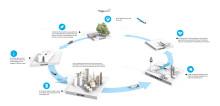 Prispress hindrer miljøvennlig flyvning