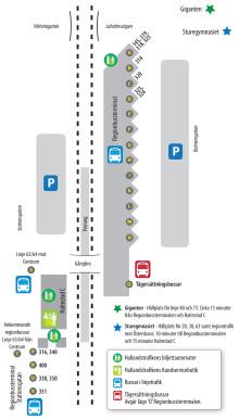 Halmstad Regionbussterminal augusti 2016