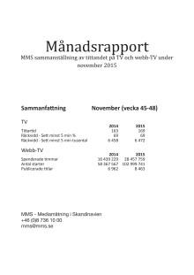 MMS Månadsrapport november 2015