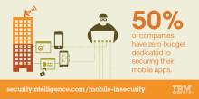 Raportti: mobiilisovelluskehittäjät eivät panosta riittävästi tuotteidensa tietoturvaan