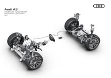 Audi A8 får aktiv undervogn med fuldautomatisk affjedringssystem