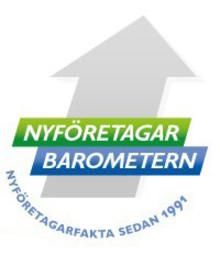 Här startas flest nya företag i Gävleborg