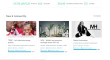 FundedByMe and eAktiebok partnership aims to simplify process for crowdfunding entrepreneurs