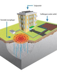 Världsnaturfonden utser SEEC till Climat Solver 2011