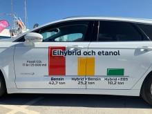 Det är dags att hållbarhetsdeklarera fordonen, både i bilhallarna och i reklamen
