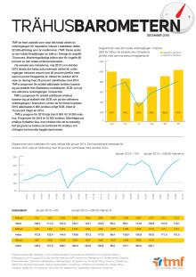 Trähusbarometern dec 2015