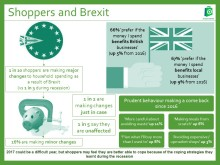 Shopper Stock Take 2017- Shoppers and Brexit