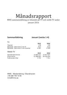 MMS månadsrapport januari 2016