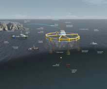 Kongsberg Maritime: World's First 'Offshore' Aquaculture Development Project Receives Green Light from Norwegian Government