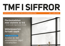 Trä- och Möbelföretagen, TMF, presenterar TMF i siffror och TMF:s marknadsrapport: Coronapandemins konsekvenser för trä- och möbelindustrin går ännu inte att överblicka