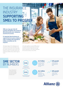 Supporting SMEs to Prosper