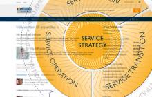 Bool levererar ledningssystem baserat på SharePoint 2013 till IT Gården