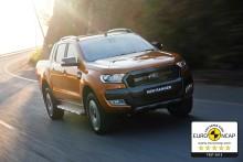 Ford Ranger er Europas mest solgte pickup. Ny Ranger eneste pickup med 5-stjerner i Euro NCAP