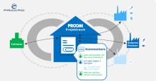 PLM-Software-Anbieter PROCAD veröffentlicht neues Release der Dokumentenaustauschplattform PROOM