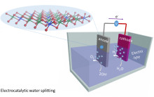 Framsteg för vätgasteknik med nytt material