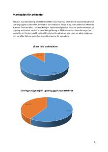 Rapport om marknaden för arkitekter